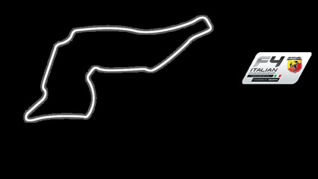 F4 ITA Imola – 29 Luglio 2018
